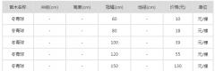 1.8米的冬青球价格是多少?80公分的冬青球